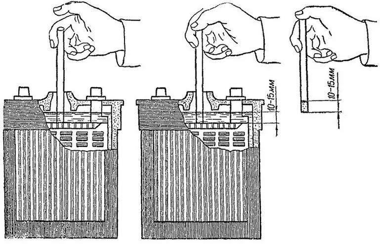 Проверке уровня электролита. как проверить уровень электроилта в акб