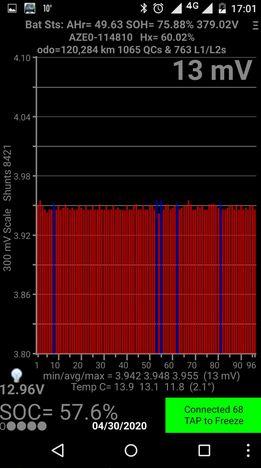 Состояние батареи, приложение LEAF SPY PRO