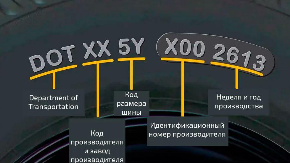 Обратите внимание на год выпуска шин. Дату производства шины можно найти на боковой поверхности колеса (четыре цифры, смотрите рисунок выше). Не очень приятно будет купить прошлогодний комплект;